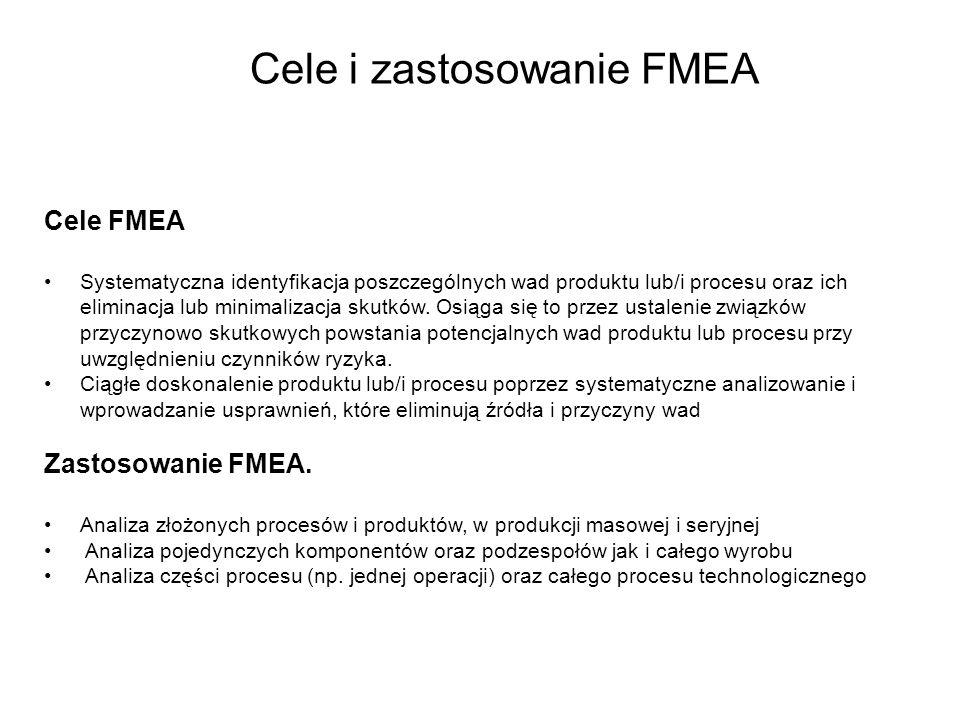 Cele FMEA Systematyczna identyfikacja poszczególnych wad produktu lub/i procesu oraz ich eliminacja lub minimalizacja skutków. Osiąga się to przez ust