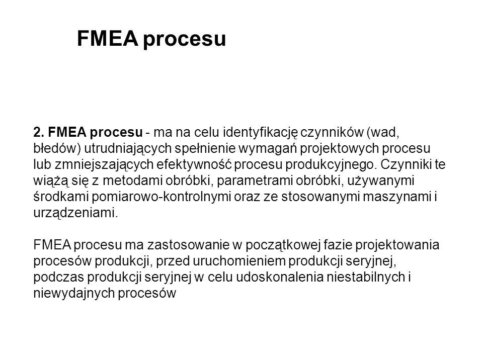 2. FMEA procesu - ma na celu identyfikację czynników (wad, błedów) utrudniających spełnienie wymagań projektowych procesu lub zmniejszających efektywn
