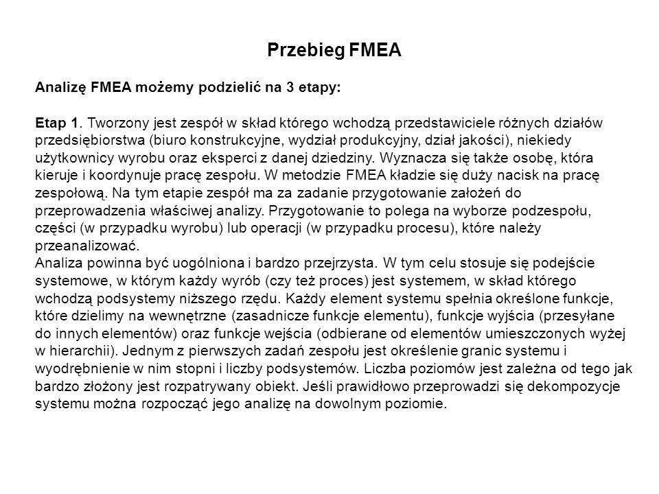 Przebieg FMEA Analizę FMEA możemy podzielić na 3 etapy: Etap 1. Tworzony jest zespół w skład którego wchodzą przedstawiciele różnych działów przedsięb
