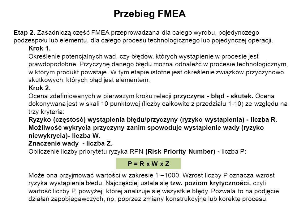Etap 2. Zasadniczą część FMEA przeprowadzana dla całego wyrobu, pojedynczego podzespołu lub elementu, dla całego procesu technologicznego lub pojedync