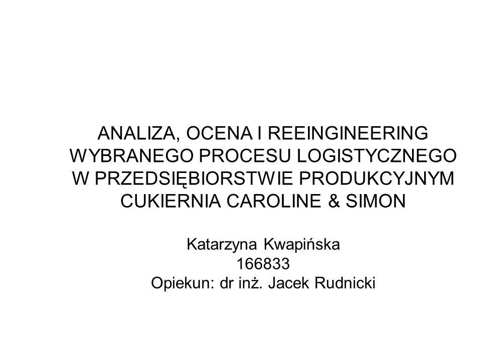 ANALIZA, OCENA I REEINGINEERING WYBRANEGO PROCESU LOGISTYCZNEGO W PRZEDSIĘBIORSTWIE PRODUKCYJNYM CUKIERNIA CAROLINE & SIMON Katarzyna Kwapińska 166833
