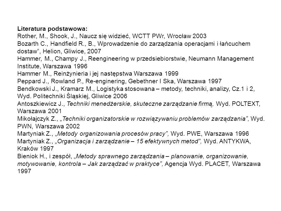 Literatura podstawowa: Rother, M., Shook, J., Naucz się widzieć, WCTT PWr, Wrocław 2003 Bozarth C., Handfield R., B., Wprowadzenie do zarządzania oper