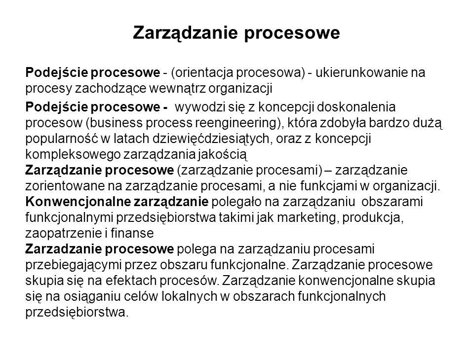Zarządzanie procesowe Podejście procesowe - (orientacja procesowa) - ukierunkowanie na procesy zachodzące wewnątrz organizacji Podejście procesowe - w