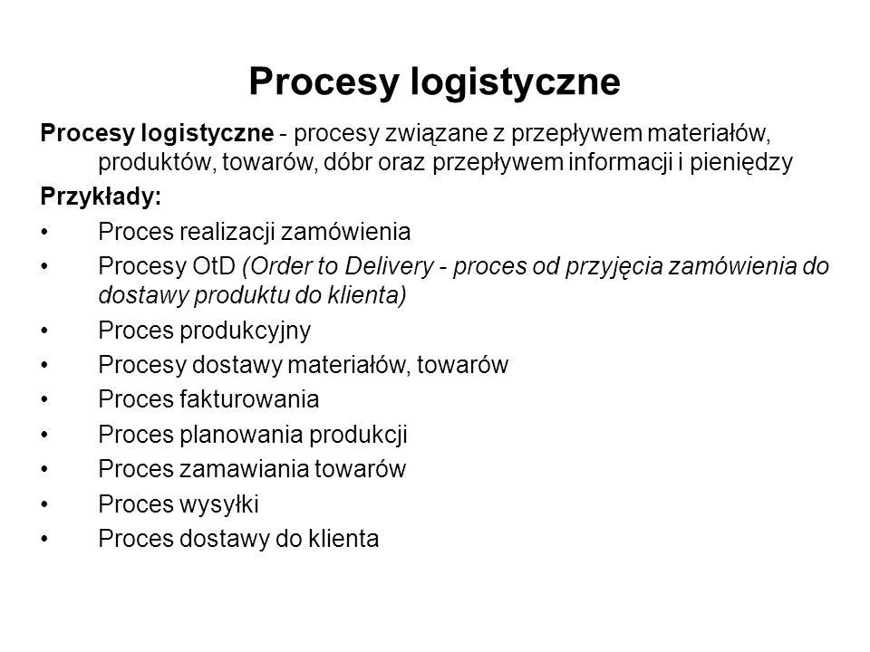 Procesy logistyczne Procesy logistyczne - procesy związane z przepływem materiałów, produktów, towarów, dóbr oraz przepływem informacji i pieniędzy Pr
