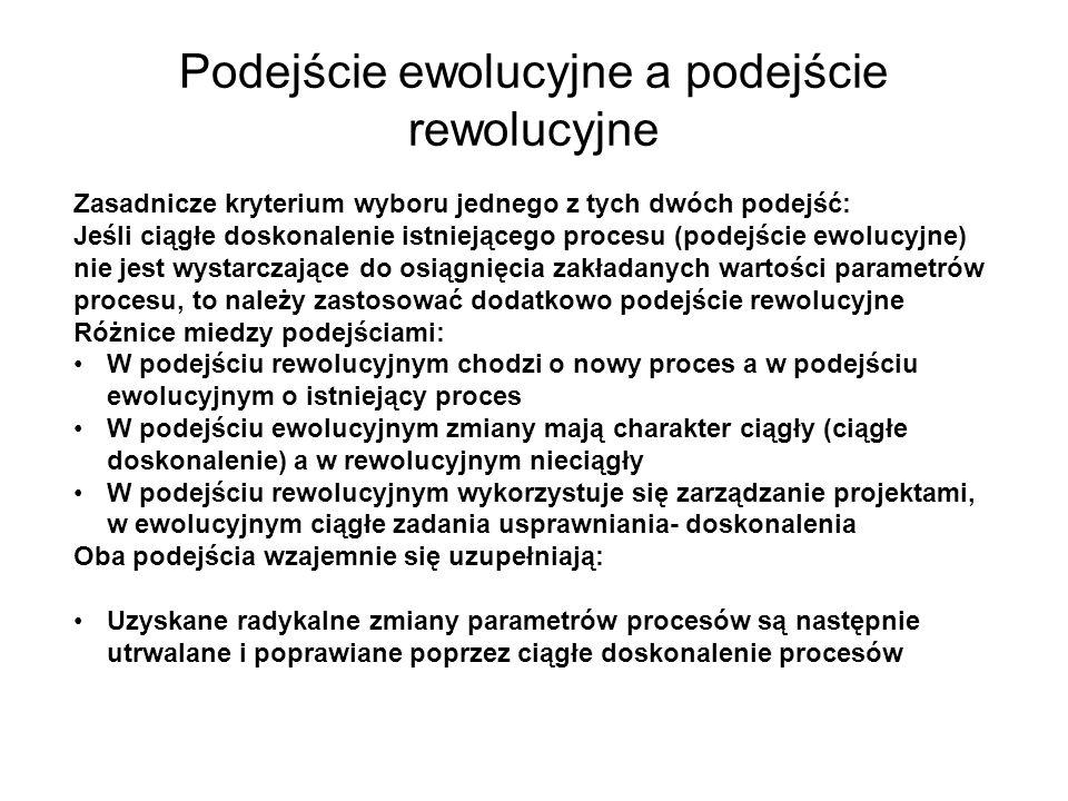 Podejście ewolucyjne a podejście rewolucyjne Zasadnicze kryterium wyboru jednego z tych dwóch podejść: Jeśli ciągłe doskonalenie istniejącego procesu