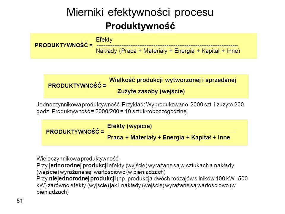Mierniki efektywności procesu Produktywność 51 Wielkość produkcji wytworzonej i sprzedanej PRODUKTYWNOŚĆ = Zużyte zasoby (wejście) Efekty (wyjście) PR