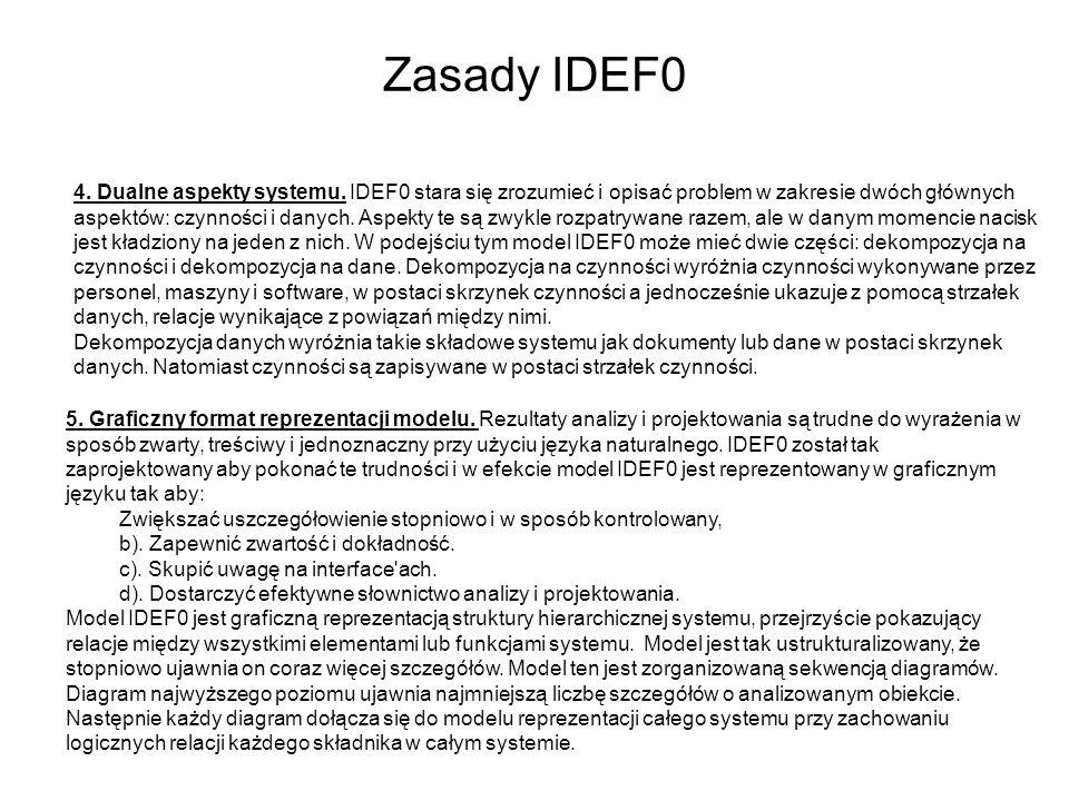 4. Dualne aspekty systemu. IDEF0 stara się zrozumieć i opisać problem w zakresie dwóch głównych aspektów: czynności i danych. Aspekty te są zwykle roz