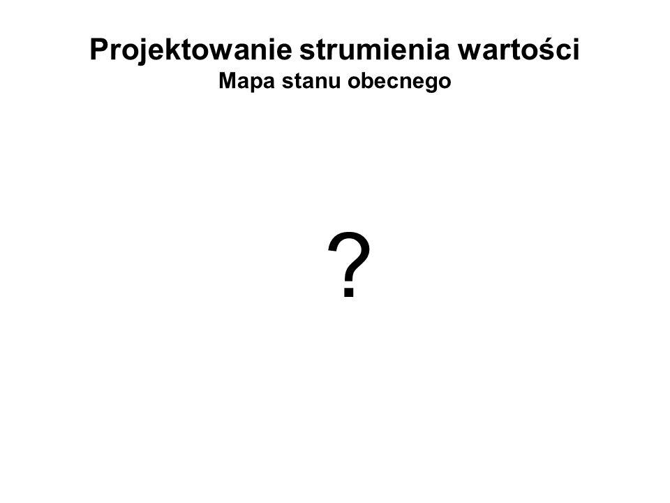Projektowanie strumienia wartości Mapa stanu obecnego ?
