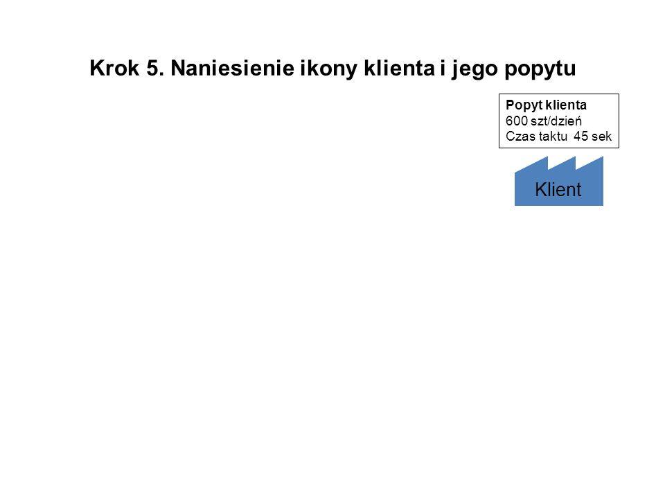 Krok 5. Naniesienie ikony klienta i jego popytu Klient Popyt klienta 600 szt/dzień Czas taktu 45 sek