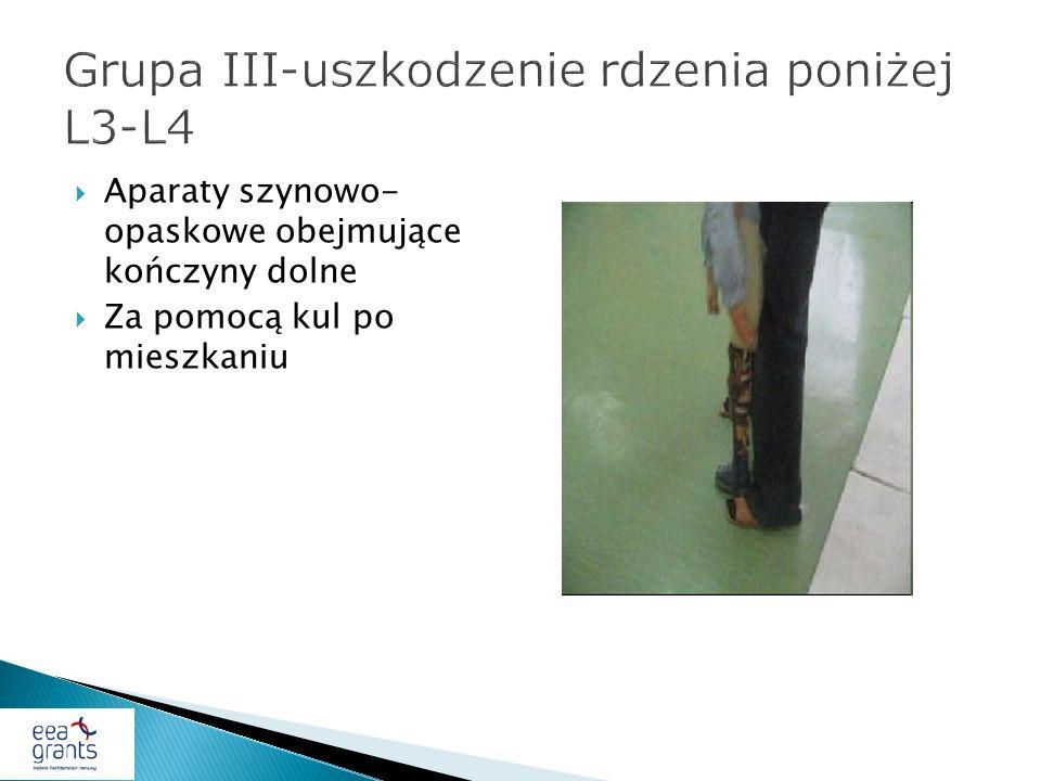 Aparaty szynowo- opaskowe obejmujące kończyny dolne Za pomocą kul po mieszkaniu