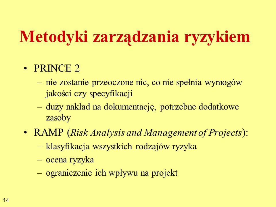 14 Metodyki zarządzania ryzykiem PRINCE 2 –nie zostanie przeoczone nic, co nie spełnia wymogów jakości czy specyfikacji –duży nakład na dokumentację,