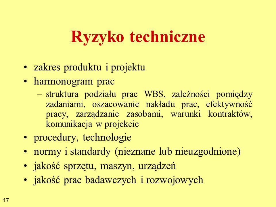 17 Ryzyko techniczne zakres produktu i projektu harmonogram prac –struktura podziału prac WBS, zależności pomiędzy zadaniami, oszacowanie nakładu prac