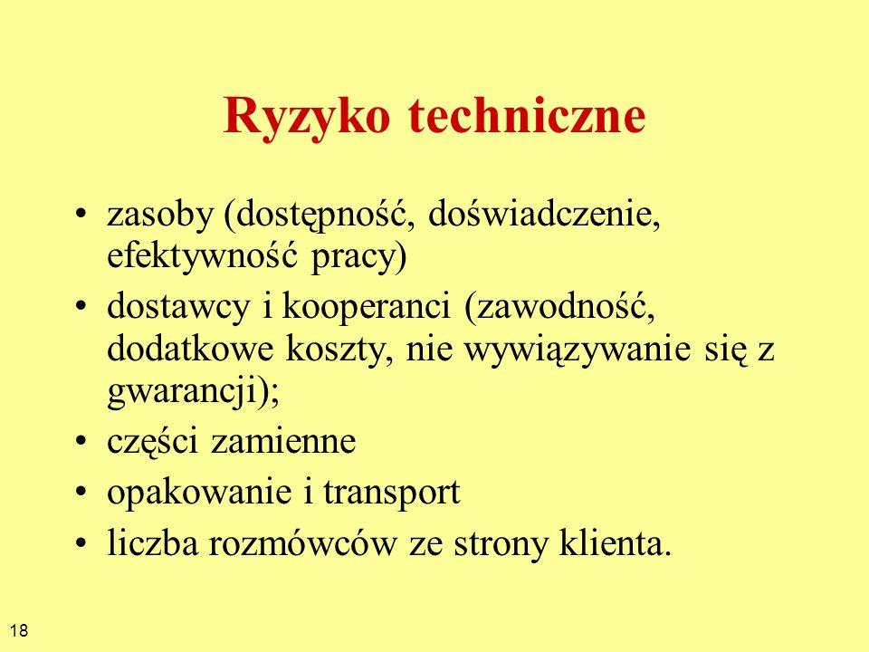18 Ryzyko techniczne zasoby (dostępność, doświadczenie, efektywność pracy) dostawcy i kooperanci (zawodność, dodatkowe koszty, nie wywiązywanie się z