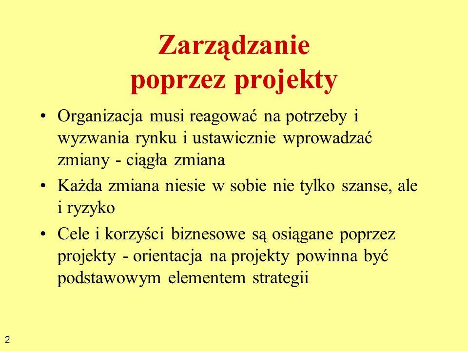 2 Zarządzanie poprzez projekty Organizacja musi reagować na potrzeby i wyzwania rynku i ustawicznie wprowadzać zmiany - ciągła zmiana Każda zmiana nie