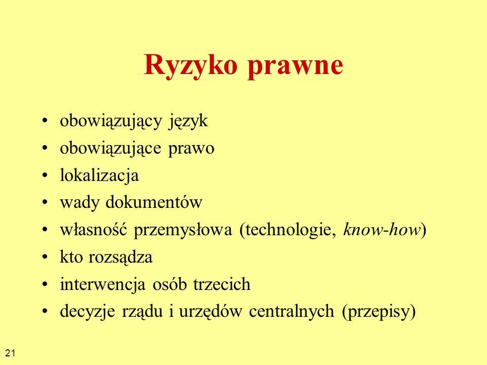 21 Ryzyko prawne obowiązujący język obowiązujące prawo lokalizacja wady dokumentów własność przemysłowa (technologie, know-how) kto rozsądza interwenc