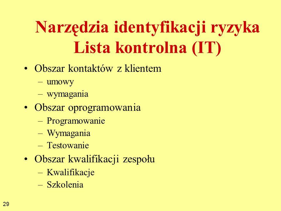 29 Narzędzia identyfikacji ryzyka Lista kontrolna (IT) Obszar kontaktów z klientem –umowy –wymagania Obszar oprogramowania –Programowanie –Wymagania –