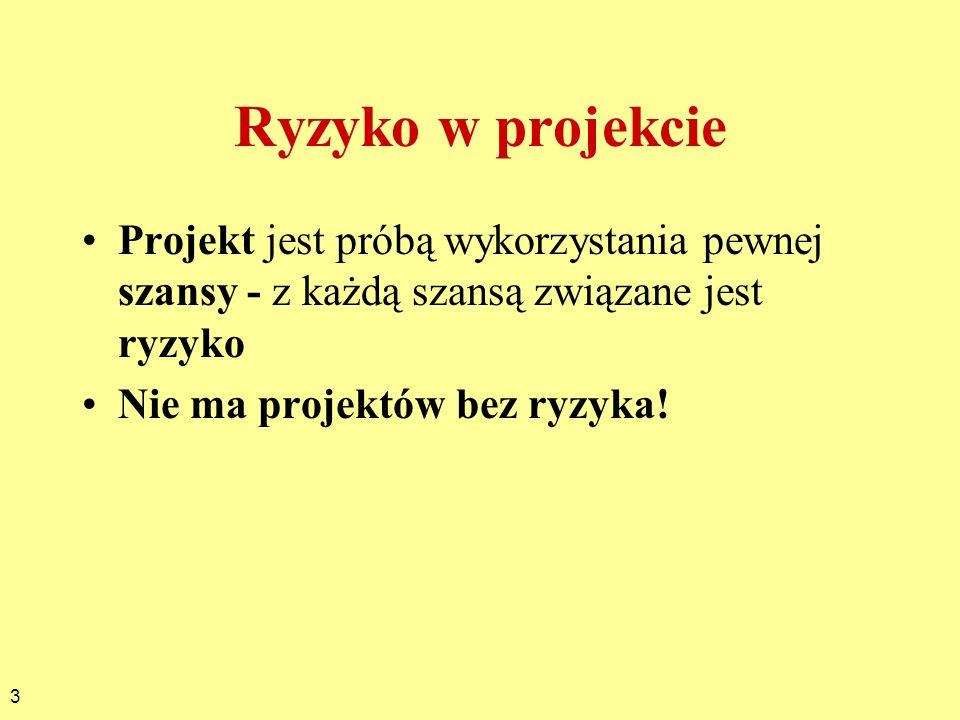 3 Ryzyko w projekcie Projekt jest próbą wykorzystania pewnej szansy - z każdą szansą związane jest ryzyko Nie ma projektów bez ryzyka!