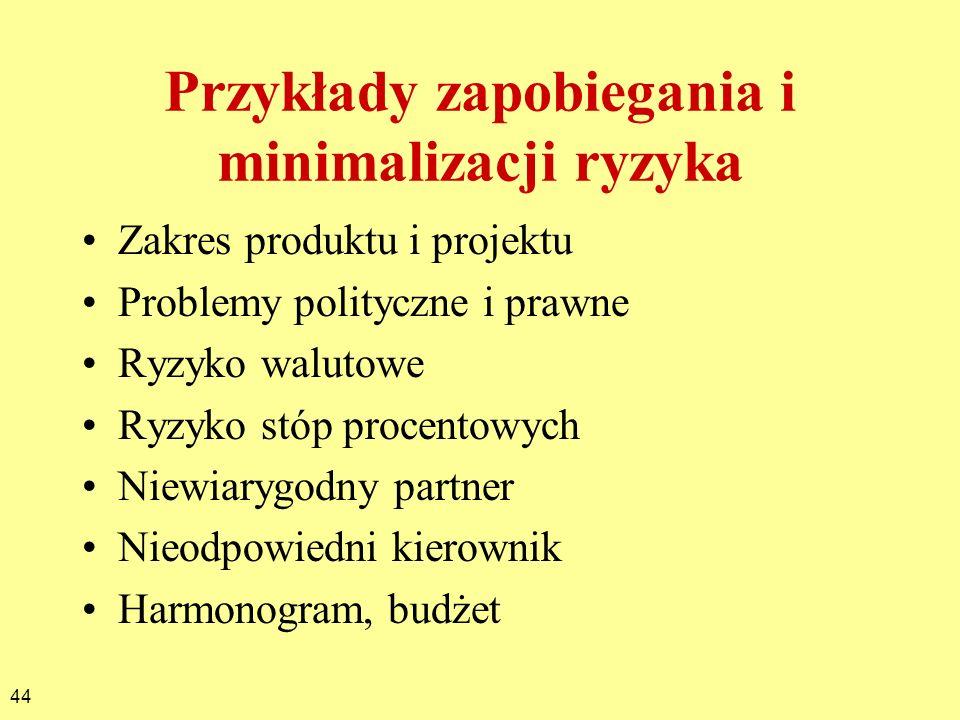 44 Przykłady zapobiegania i minimalizacji ryzyka Zakres produktu i projektu Problemy polityczne i prawne Ryzyko walutowe Ryzyko stóp procentowych Niew