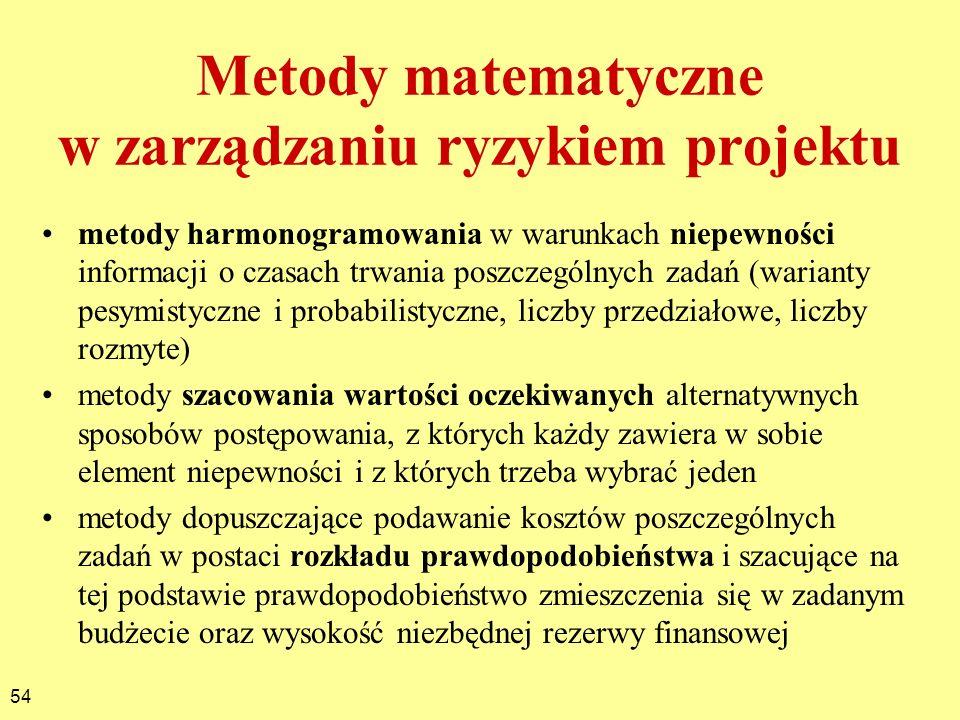 54 Metody matematyczne w zarządzaniu ryzykiem projektu metody harmonogramowania w warunkach niepewności informacji o czasach trwania poszczególnych za