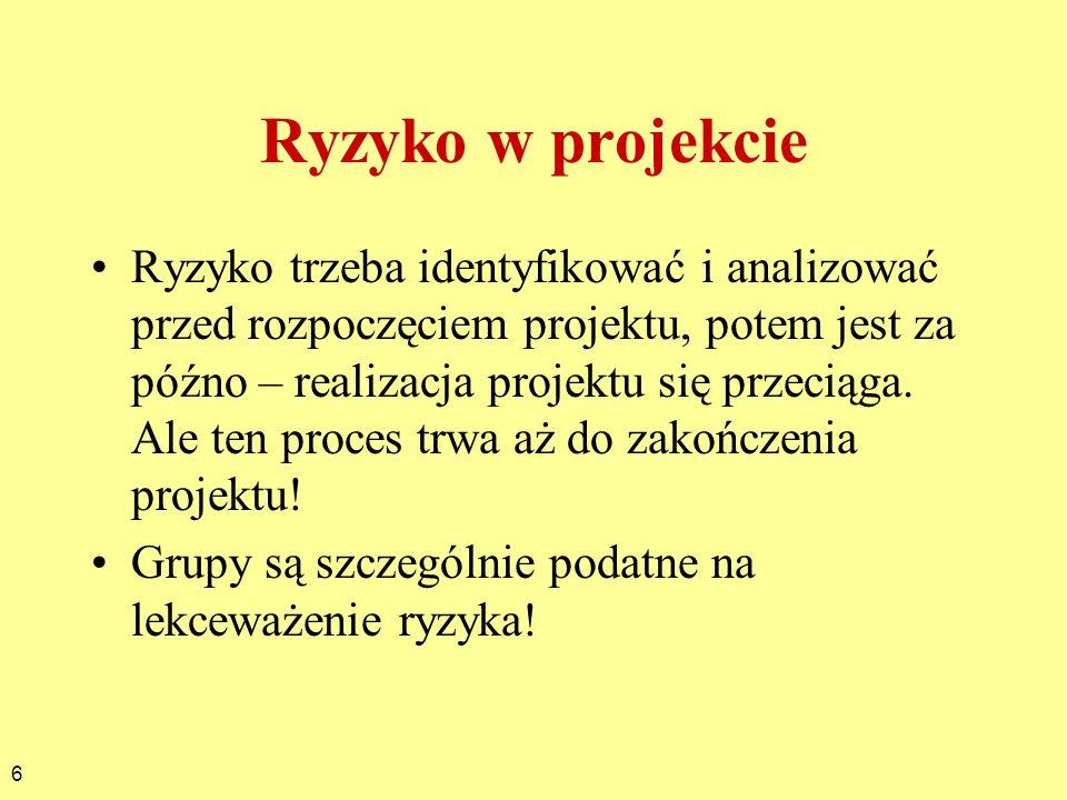 6 Ryzyko w projekcie Ryzyko trzeba identyfikować i analizować przed rozpoczęciem projektu, potem jest za późno – realizacja projektu się przeciąga. Al