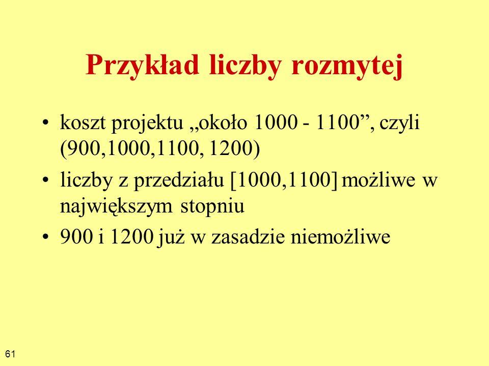 61 Przykład liczby rozmytej koszt projektu około 1000 - 1100, czyli (900,1000,1100, 1200) liczby z przedziału [1000,1100] możliwe w największym stopni