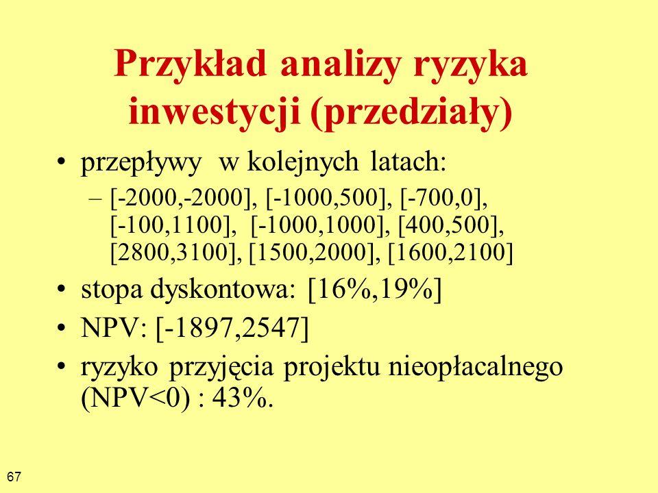 67 przepływy w kolejnych latach: –[-2000,-2000], [-1000,500], [-700,0], [-100,1100], [-1000,1000], [400,500], [2800,3100], [1500,2000], [1600,2100] st
