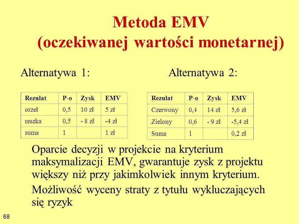68 Metoda EMV (oczekiwanej wartości monetarnej) Alternatywa 1: Alternatywa 2: Oparcie decyzji w projekcie na kryterium maksymalizacji EMV, gwarantuje
