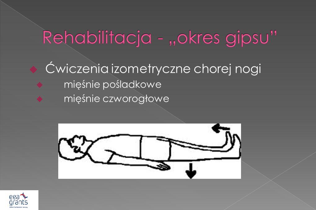 Ćwiczenia izometryczne chorej nogi mięśnie pośladkowe mięśnie czworogłowe