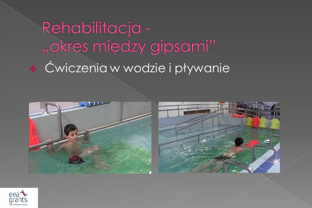 Ćwiczenia w wodzie i pływanie