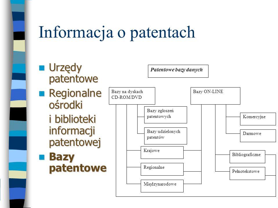 Informacja o patentach Urzędy patentowe Urzędy patentowe Regionalne ośrodki Regionalne ośrodki i biblioteki informacji patentowej Bazy patentowe Bazy
