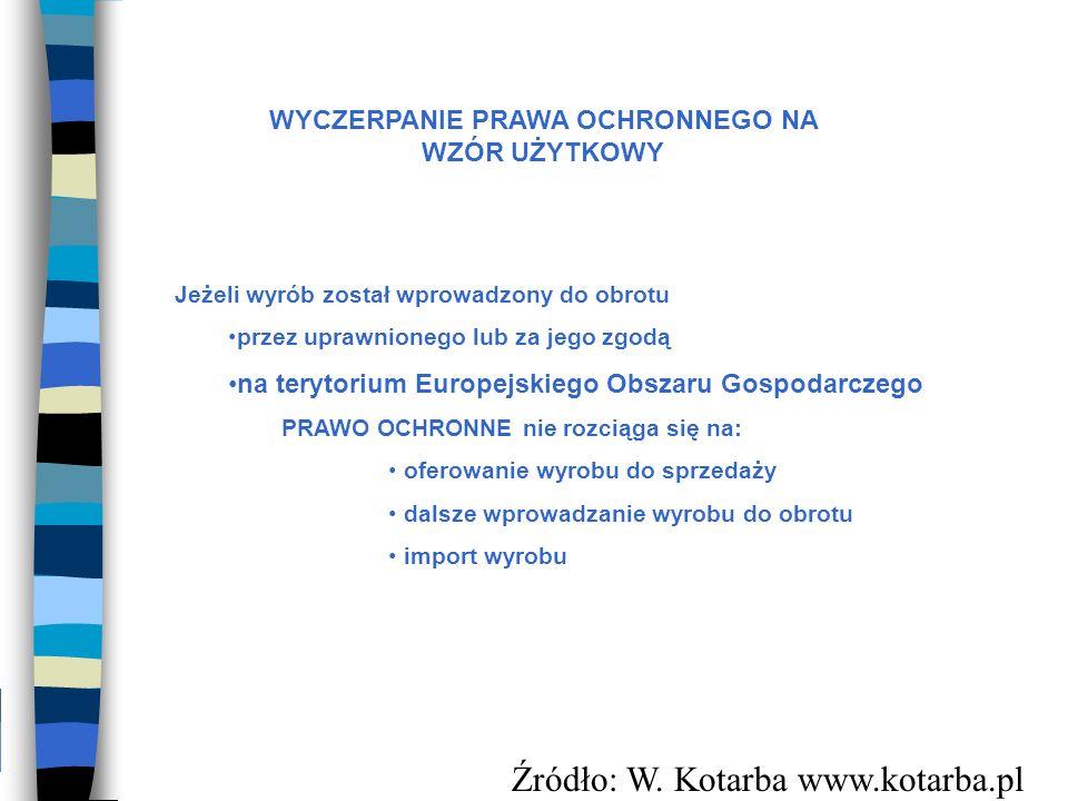 WYCZERPANIE PRAWA OCHRONNEGO NA WZÓR UŻYTKOWY Jeżeli wyrób został wprowadzony do obrotu przez uprawnionego lub za jego zgodą na terytorium Europejskie