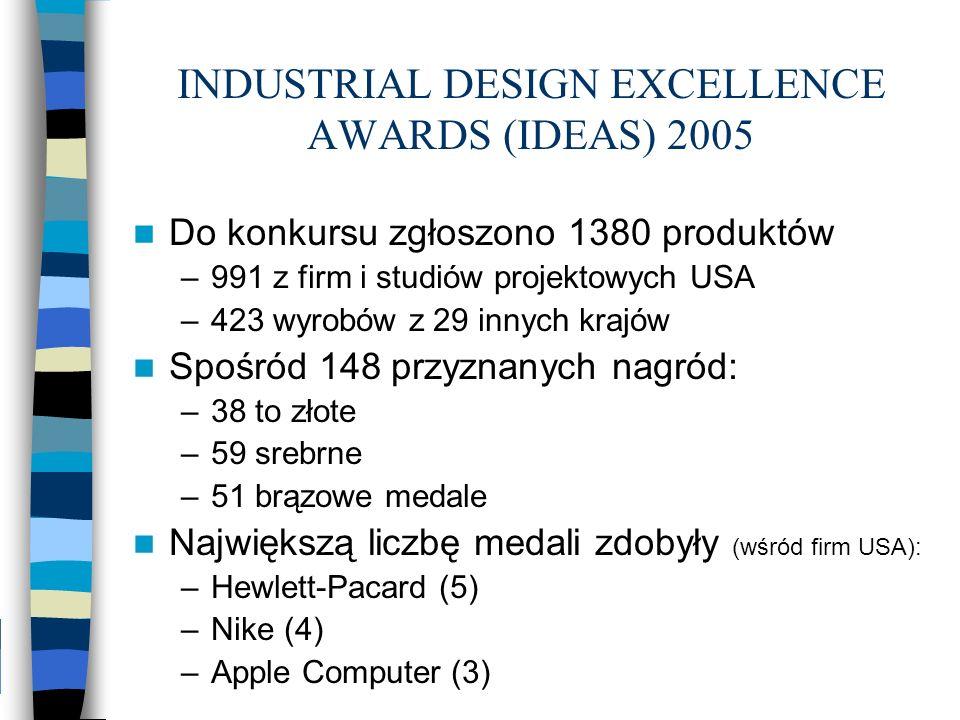 INDUSTRIAL DESIGN EXCELLENCE AWARDS (IDEAS) 2005 Do konkursu zgłoszono 1380 produktów –991 z firm i studiów projektowych USA –423 wyrobów z 29 innych