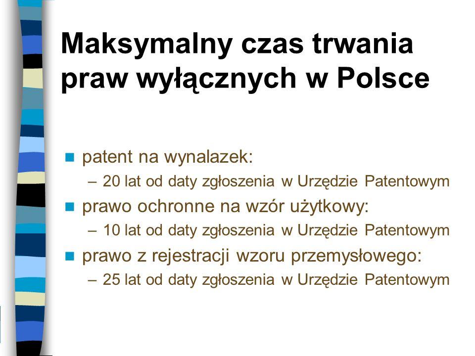 Maksymalny czas trwania praw wyłącznych w Polsce patent na wynalazek: –20 lat od daty zgłoszenia w Urzędzie Patentowym prawo ochronne na wzór użytkowy