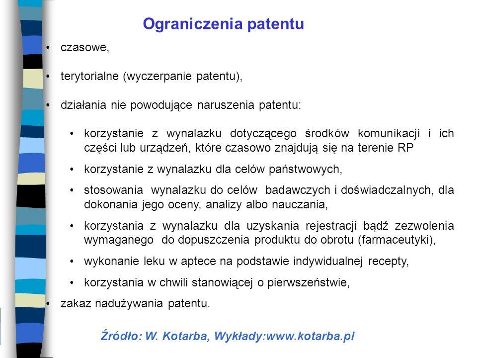 czasowe, terytorialne (wyczerpanie patentu), działania nie powodujące naruszenia patentu: korzystanie z wynalazku dotyczącego środków komunikacji i ic