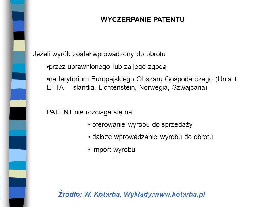 WYCZERPANIE PATENTU Jeżeli wyrób został wprowadzony do obrotu przez uprawnionego lub za jego zgodą na terytorium Europejskiego Obszaru Gospodarczego (