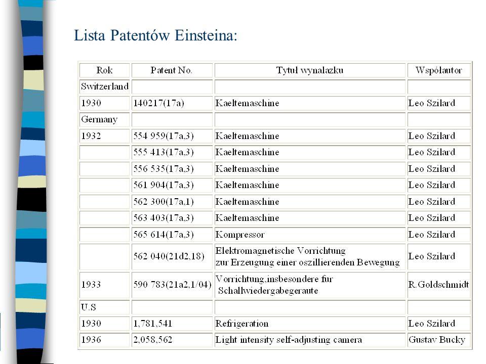 Lista Patentów Einsteina: