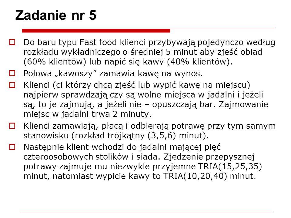 Zadanie nr 5 Do baru typu Fast food klienci przybywają pojedynczo według rozkładu wykładniczego o średniej 5 minut aby zjeść obiad (60% klientów) lub napić się kawy (40% klientów).