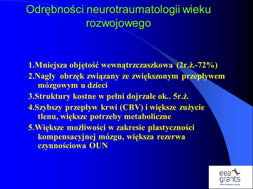 Odrębności neurotraumatologii wieku rozwojowego 1.Mniejsza objętość wewnątrzczaszkowa (2r.ż.-72%) 2.Nagły obrzęk związany ze zwiększonym przepływem mó