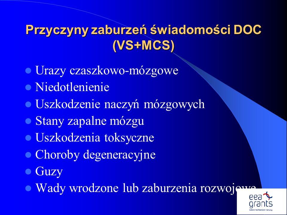 Przyczyny zaburzeń świadomości DOC (VS+MCS) Urazy czaszkowo-mózgowe Niedotlenienie Uszkodzenie naczyń mózgowych Stany zapalne mózgu Uszkodzenia toksyc