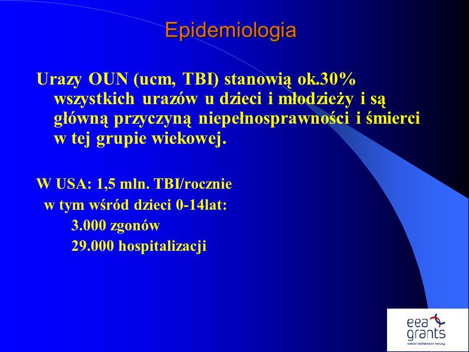 Epidemiologia Urazy OUN (ucm, TBI) stanowią ok.30% wszystkich urazów u dzieci i młodzieży i są główną przyczyną niepełnosprawności i śmierci w tej gru