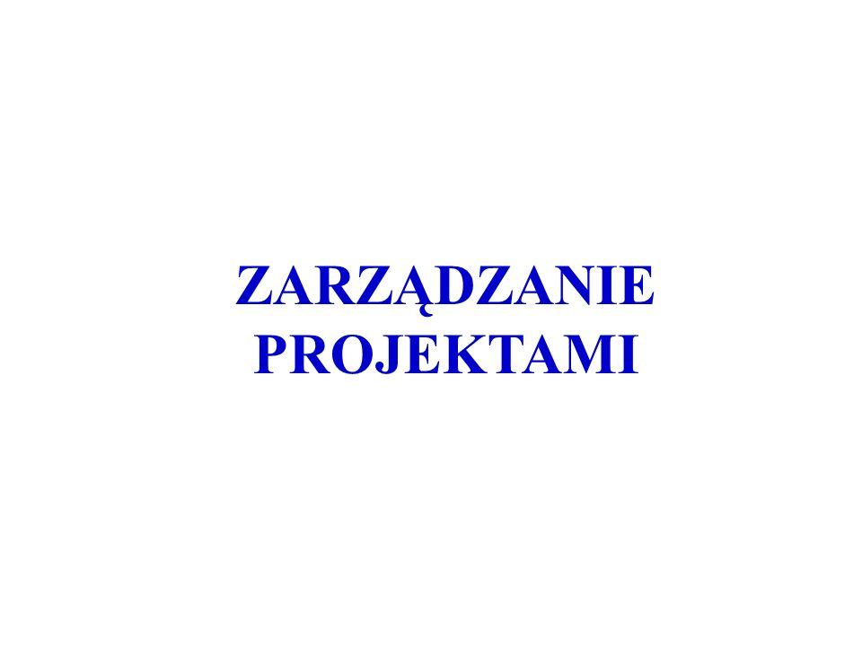 DEFINICJA PROJEKTU Projekt jest to zorganizowane Projekt jest to zorganizowane działanie zmierzające do osiągnięcia określonego celu