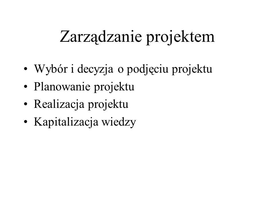 Zarządzanie projektem Wybór i decyzja o podjęciu projektu Planowanie projektu Realizacja projektu Kapitalizacja wiedzy