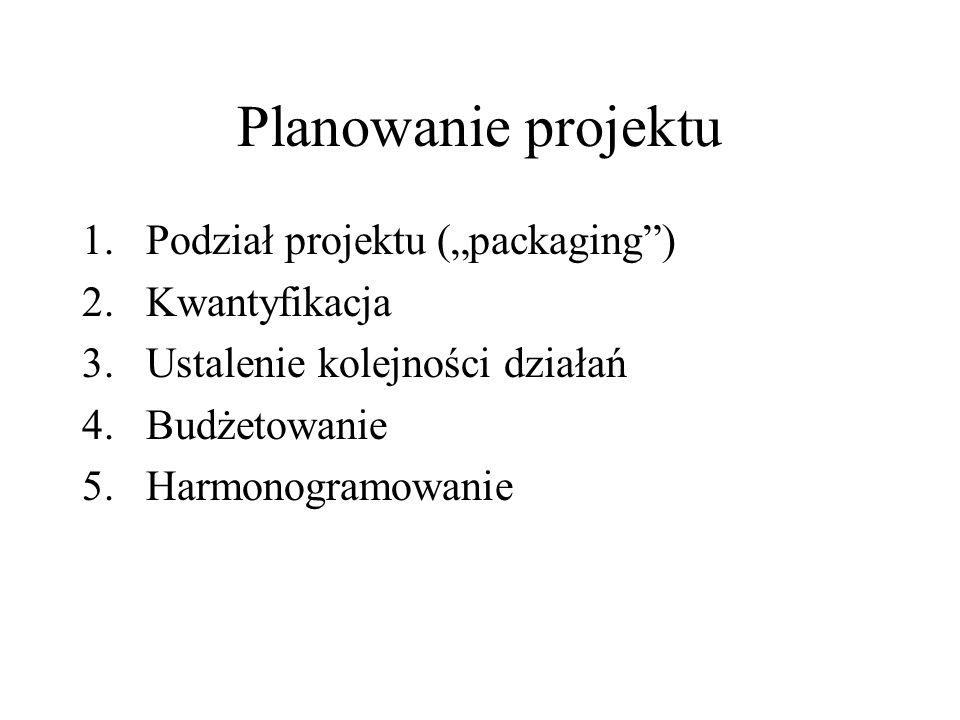Planowanie projektu 1.Podział projektu (packaging) 2.Kwantyfikacja 3.Ustalenie kolejności działań 4.Budżetowanie 5.Harmonogramowanie