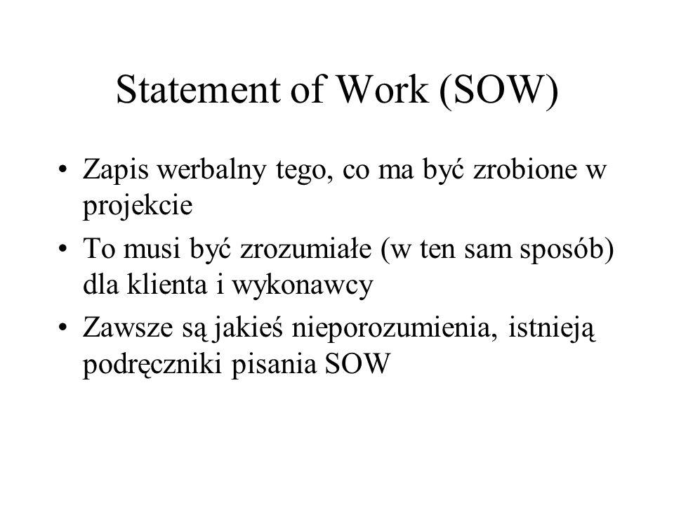 Statement of Work (SOW) Zapis werbalny tego, co ma być zrobione w projekcie To musi być zrozumiałe (w ten sam sposób) dla klienta i wykonawcy Zawsze s
