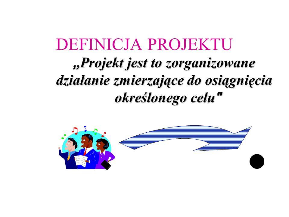 Cechy projektu Powoduje Zmiany Cele Unikalny Ograniczony Czas Angażuje Zasoby ! Projekt