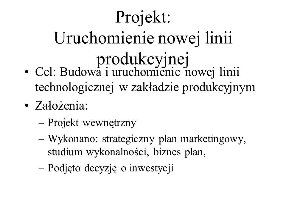 Projekt: Uruchomienie nowej linii produkcyjnej Cel: Budowa i uruchomienie nowej linii technologicznej w zakładzie produkcyjnym Założenia: –Projekt wew