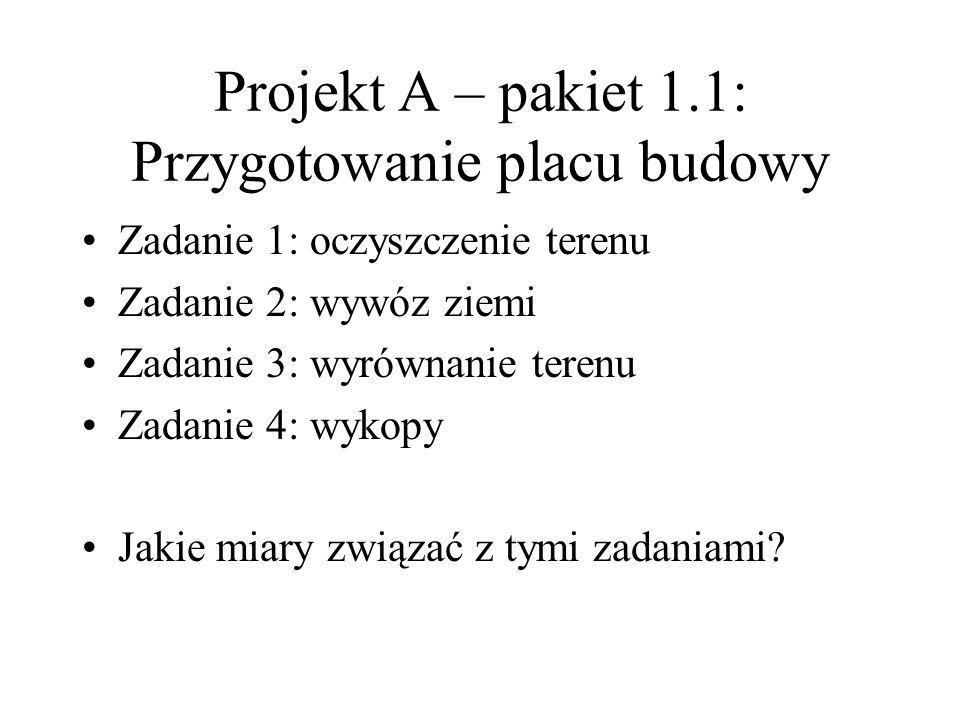 Projekt A – pakiet 1.1: Przygotowanie placu budowy Zadanie 1: oczyszczenie terenu Zadanie 2: wywóz ziemi Zadanie 3: wyrównanie terenu Zadanie 4: wykop