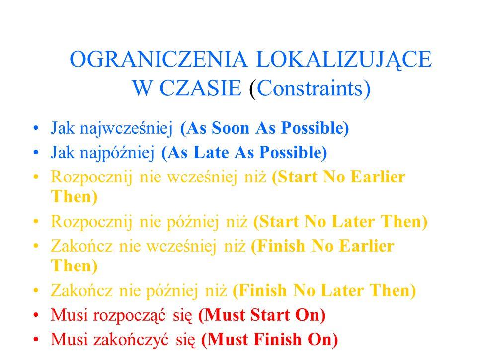 OGRANICZENIA LOKALIZUJĄCE W CZASIE (Constraints) Jak najwcześniej (As Soon As Possible) Jak najpóźniej (As Late As Possible) Rozpocznij nie wcześniej