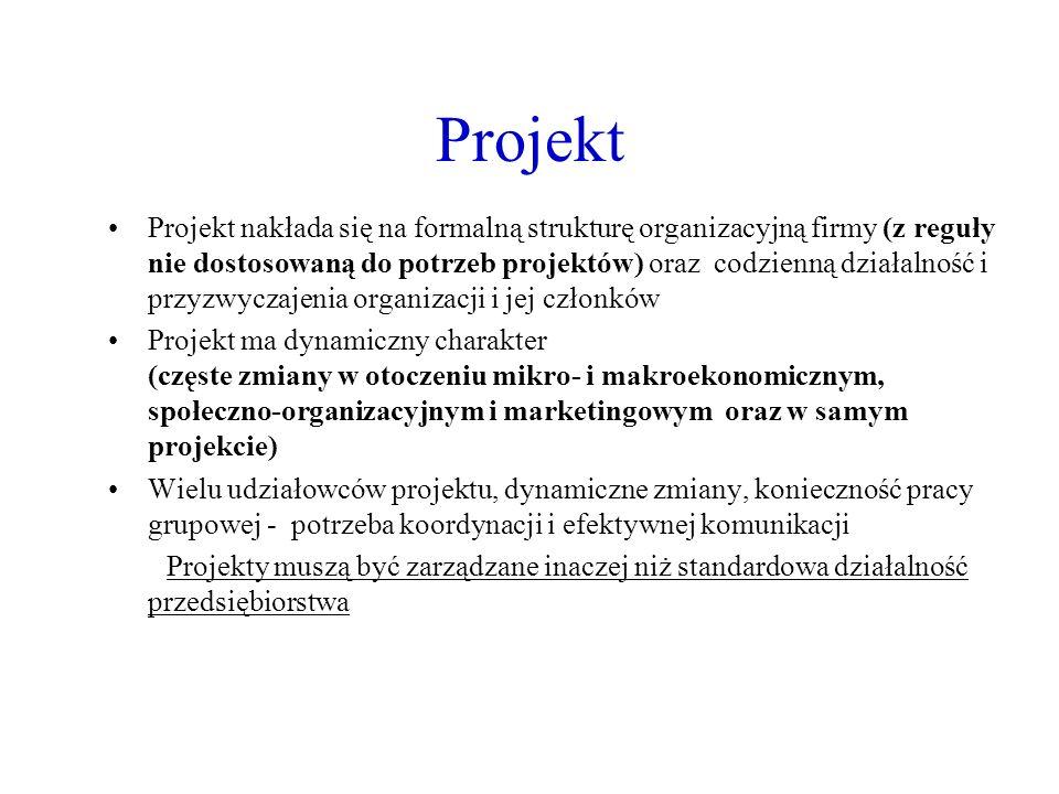 Projekt Projekt nakłada się na formalną strukturę organizacyjną firmy (z reguły nie dostosowaną do potrzeb projektów) oraz codzienną działalność i prz