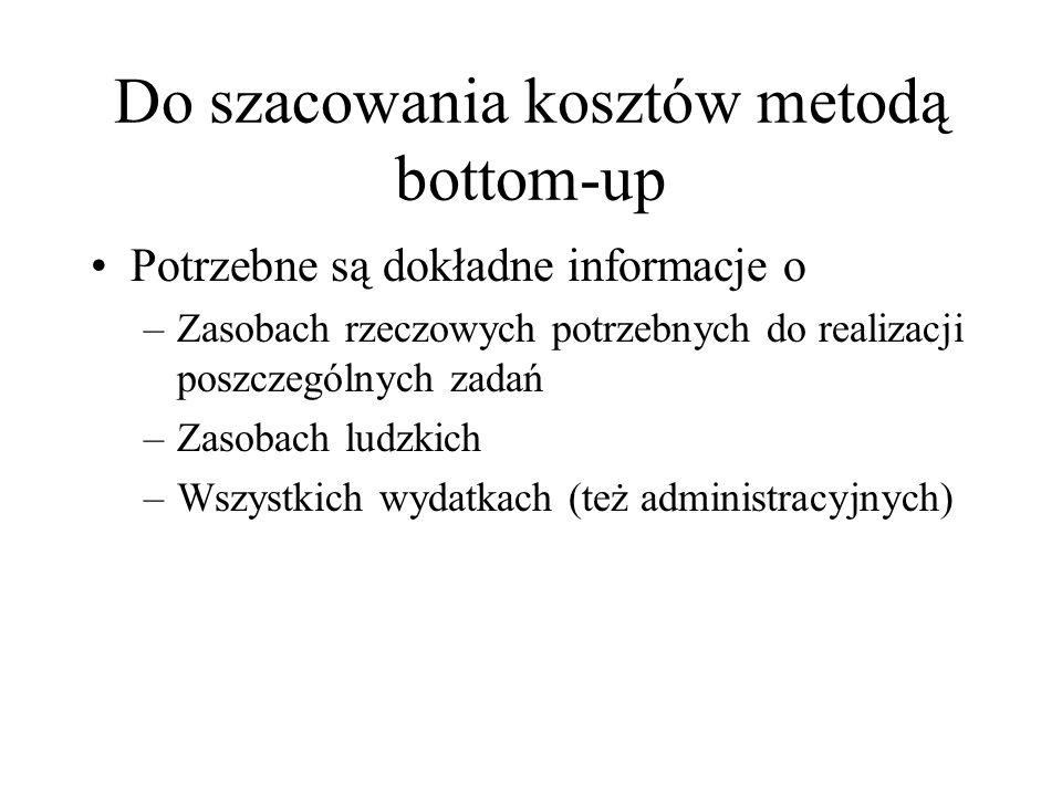 Do szacowania kosztów metodą bottom-up Potrzebne są dokładne informacje o –Zasobach rzeczowych potrzebnych do realizacji poszczególnych zadań –Zasobac